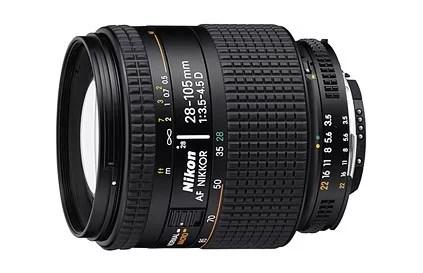Lentes para Nikon full frame