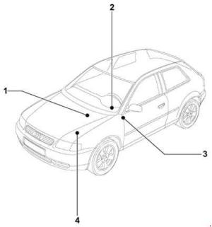 1996–2003 Audi A3 and S3 (8L) Fuse Box Diagram » Fuse Diagram