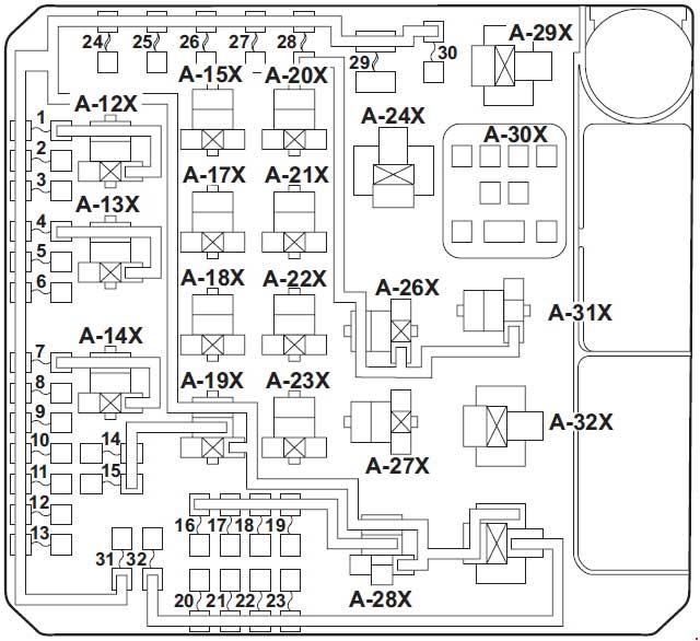 evo 8 interior fuse box diagram