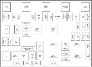 Kia Carens FJ fuse box diagram (2002–2006) » Fuse Diagram