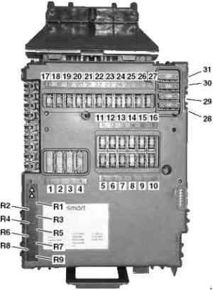20022007 Smart CityCoupe  Fortwo (A450, C450) fuse box