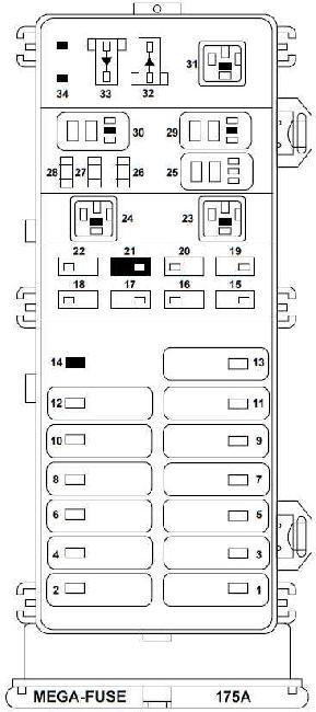 19951999 Ford Taurus fuse box diagram » Fuse Diagram