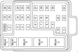 19972004 Ford F150 Fuse Box Diagram » Fuse Diagram