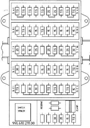1998 Porsche Boxster Fuse Plan  Wiring Schematics Diagram