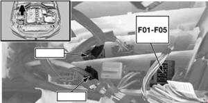 20032010 BMW 5 (E60, E61) Fuse Box Diagram » Fuse Diagram