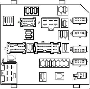 2004–2009 Renault Grand Scenic Fuse Box Diagram » Fuse Diagram