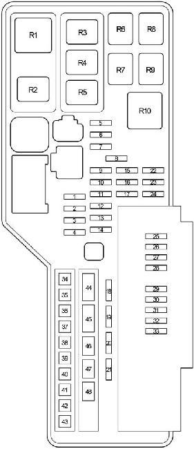20072011 Toyota Camry XV40 Fuse Box Diagram » Fuse Diagram