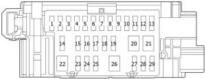 Fuse Box On Toyota Aygo | Wiring Diagram
