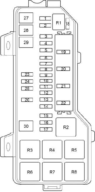 toyota quantum fuse box layout  wiring diagram seriessteel