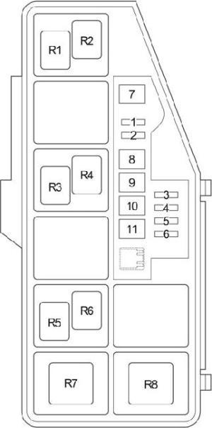 20082015 Toyota iQ Fuse Box Diagram » Fuse Diagram