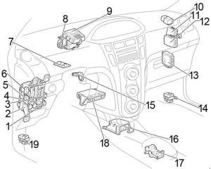 20052012 Toyota Yaris (90) Fuse Box Diagram » Fuse Diagram