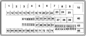 20162019 Ford E350, E450 Fuse Box Diagram » Fuse Diagram