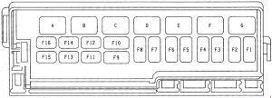1987–1995 Jeep Wrangler YJ Fuse Box Diagram » Fuse Diagram