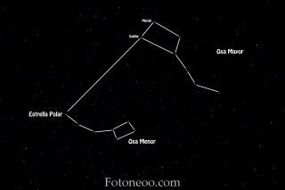 Localizar estrella Polar