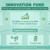 innovation-fund