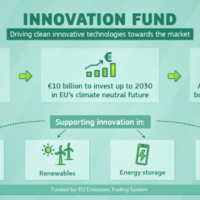 innovation-fund