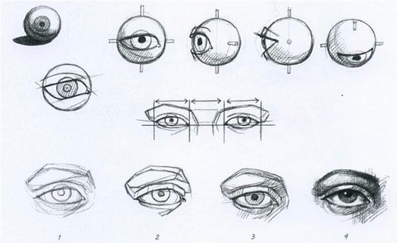 dra ögonen