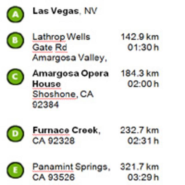 Distancias y tiempos de la ruta coche a través del Valle de la Muerte: