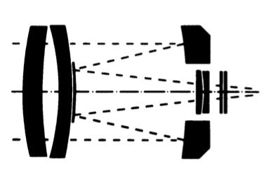 Katadioptrische Foto-Objektive – Teil II