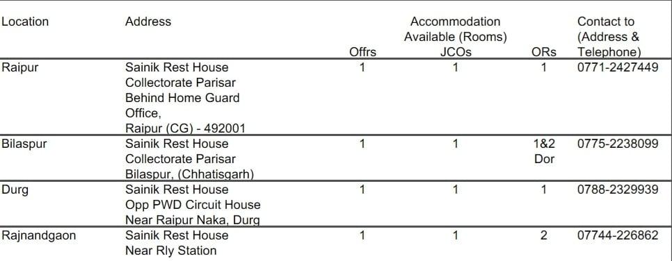 Army guest house chhatisgarh