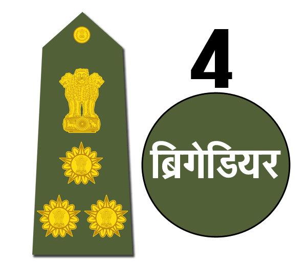 इंडियन आर्मी रैंक ब्रिगेडियर