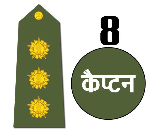इंडियन आर्मी रैंक कैप्टेन