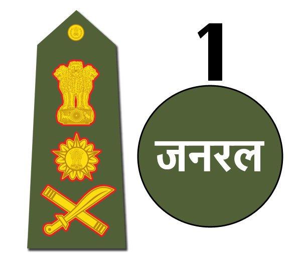 इंडियन आर्मी रैंक कौन कौन से है तथा उन्हें कैसे पहचाने