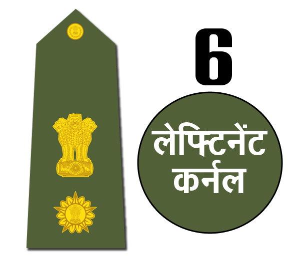 इंडियन आर्मी रैंक लेफ्टिनेंट कर्नल