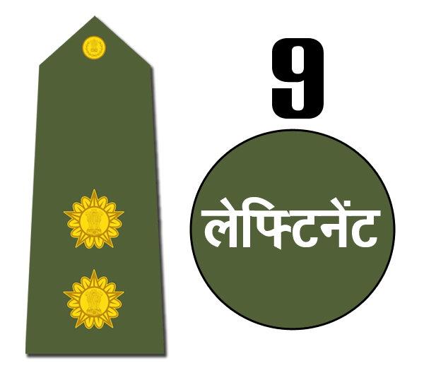इंडियन आर्मी रैंक लेफ्टिनेंट