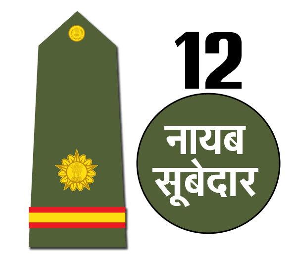 Indian army rank Naib Subedar