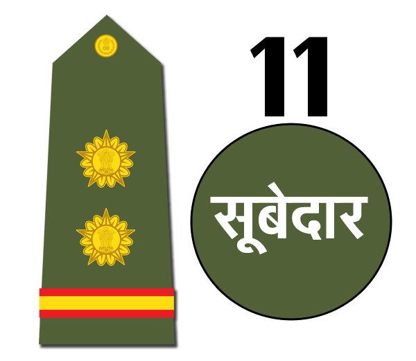 Indian army rank subedar