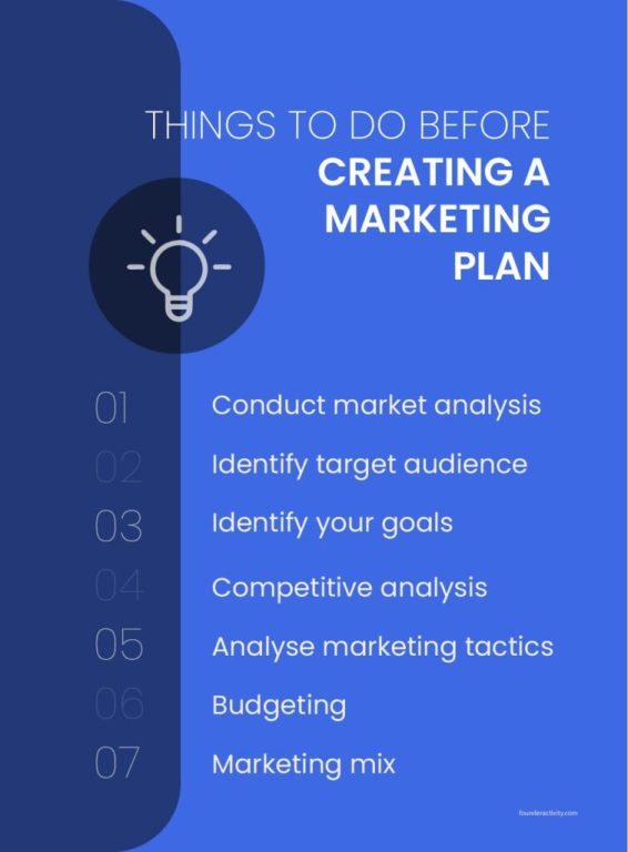 Things to do before creating a marketing plan Conduct market analysis  Identify target audience Identify your goals Competitive analysis Analyse marketing tactics Budgeting Marketing mix infographic  How to Create a Marketing Plan 101: Ultimate Guide for New Business Owners