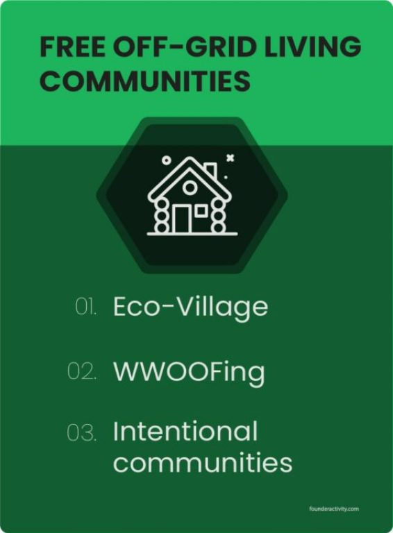 free off grid living communication ecovillage wwoofing intentional communities | How To Live Off The Grid With No Money