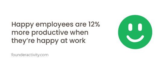 Happy employees are 12% than more productive when they are happy  info graphic with happy face