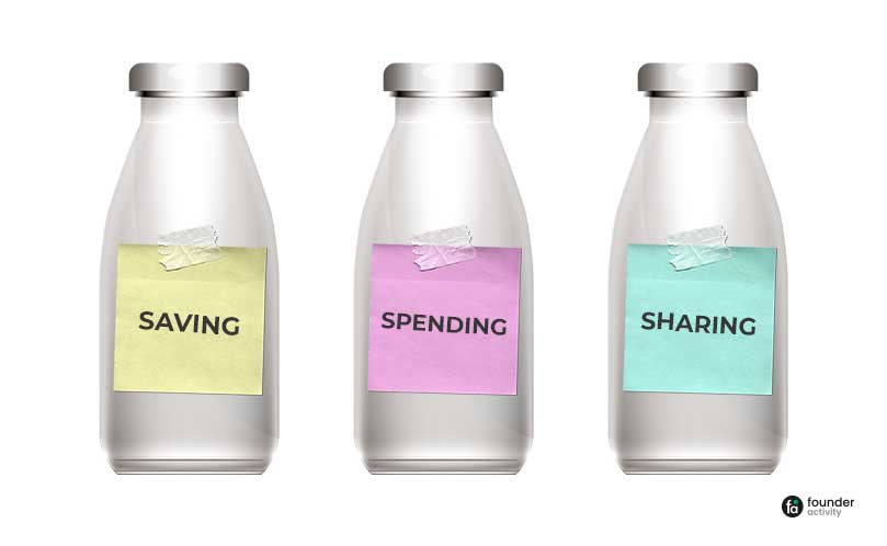 How to Start Saving Money at 19  |  Best Guide For Teen Make a creative saving system bottle saving spending sharing founderactivity.com