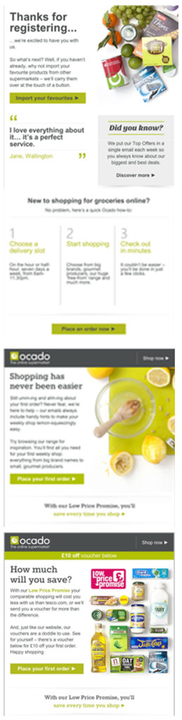 Marketing Strategy For Online Grocery Store Email Marketing
