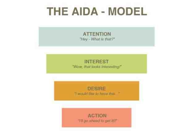 stratégies de démarrage pour réussir le modèle de démarrage