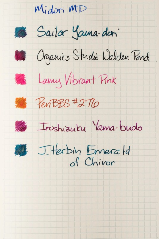How does paper affect fountain pen ink sheen midori md