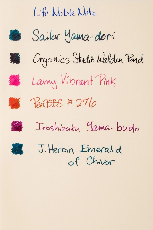 How does paper affect fountain pen ink sheen life noble note