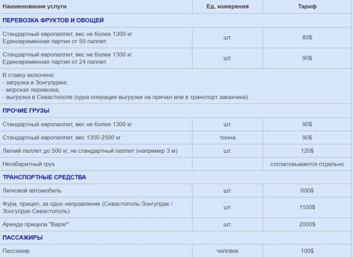 Стоимость билетов и цены на отправку грузов