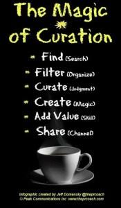 Come si può  diventare un bravo creatore di contenuti?