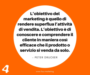 FOUR.MARKETING - PETER DRUCKER