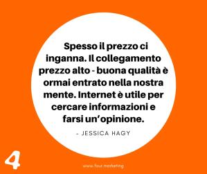 FOUR.MARKETING - JESSICA HAGY