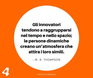 FOUR.MARKETING - W. R. THOMPSON