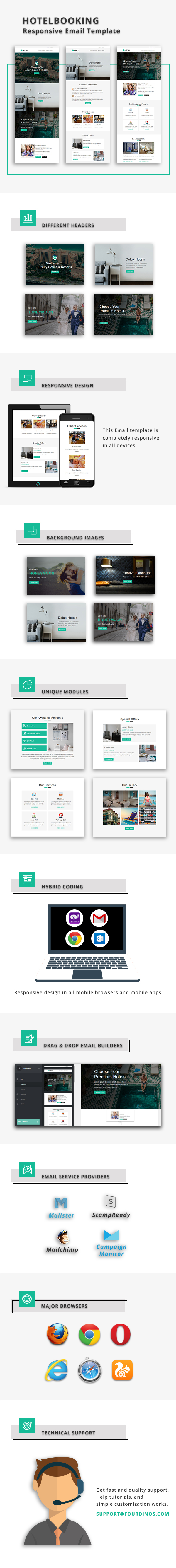 Hotel Booking - Responsive Email Template