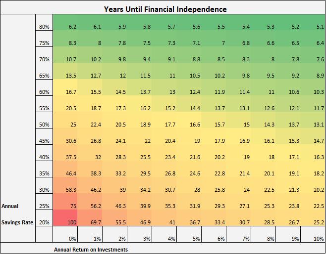 InvestmentGrid