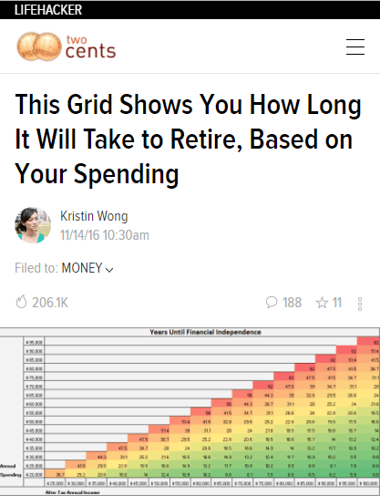 earlyretirementgridLIFEhacker