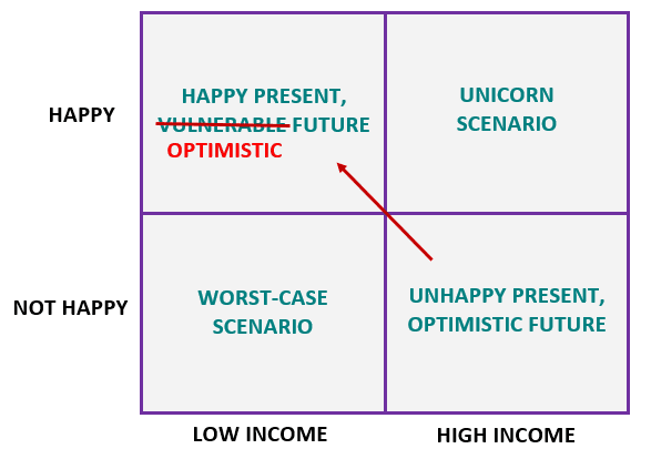 happinesWorkMatrix4.PNG