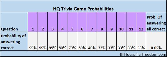 hq_trivia_game.JPG