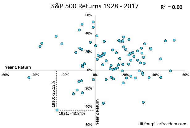 sp500_correlation_1-0
